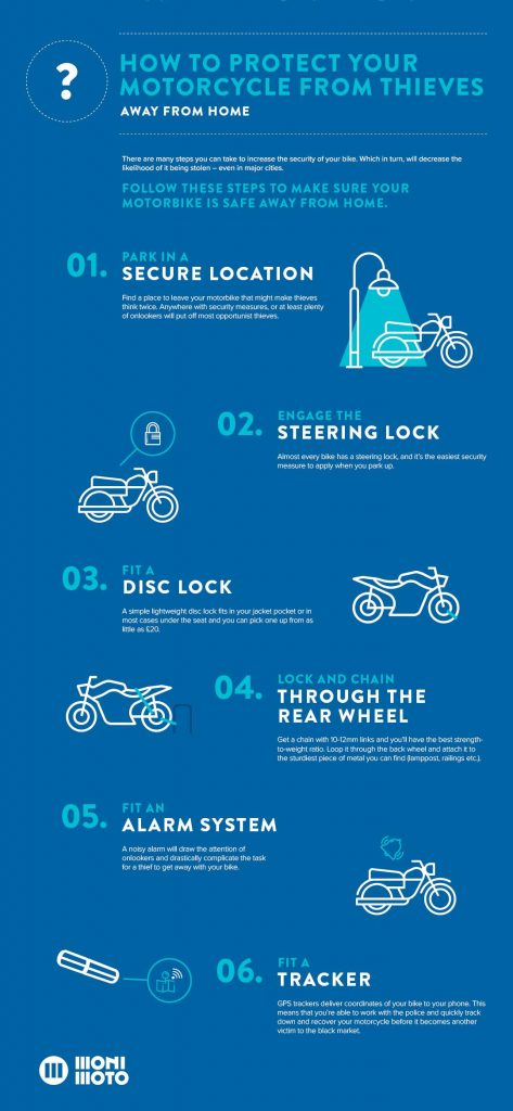 how to protect your bike